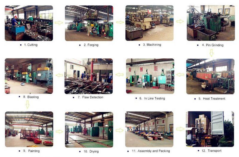 Rigging hardware common machining process