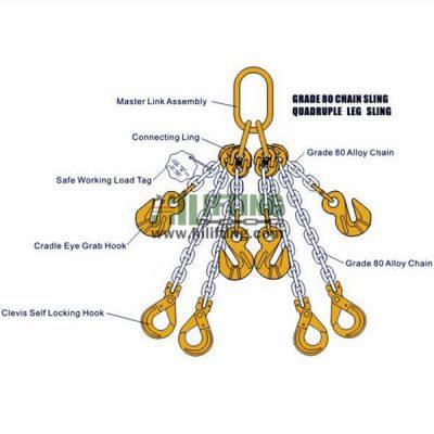 Grade 8 Quadruple Leg Chain Slings