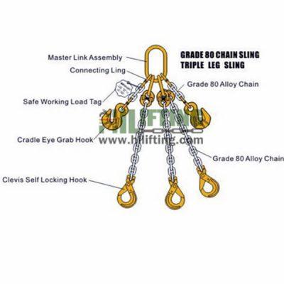 Grade 8 Triple Leg Chain Slings