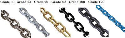 Grades of Chain